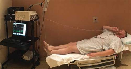 Autonomic Dysfunction Testing